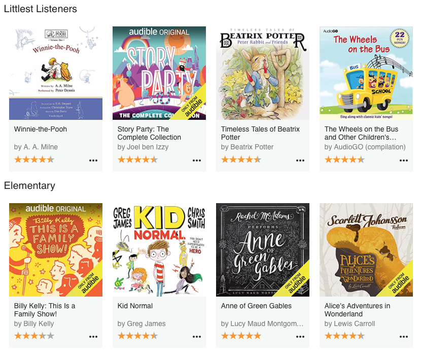 Indoor activity - free audio books from Audible